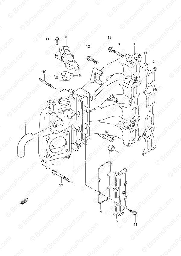 2002 suzuki df70 manual dexterity